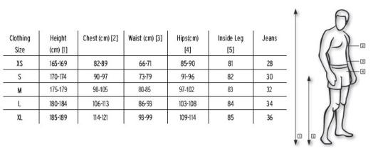01eeb9d9a Tabela Internacional de números de calçados e roupas ...